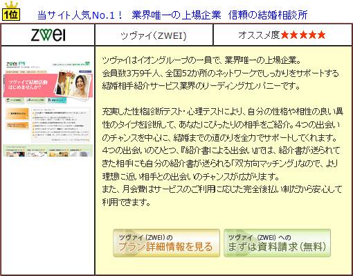 rank-no1-box.jpg