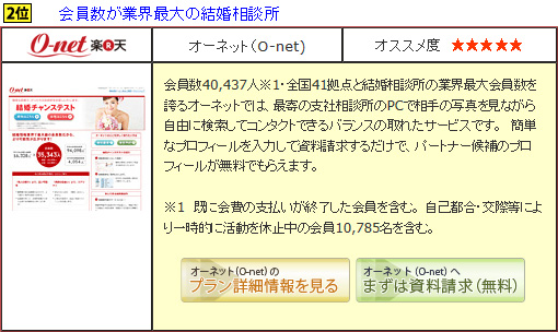 rank-no2-box.jpg
